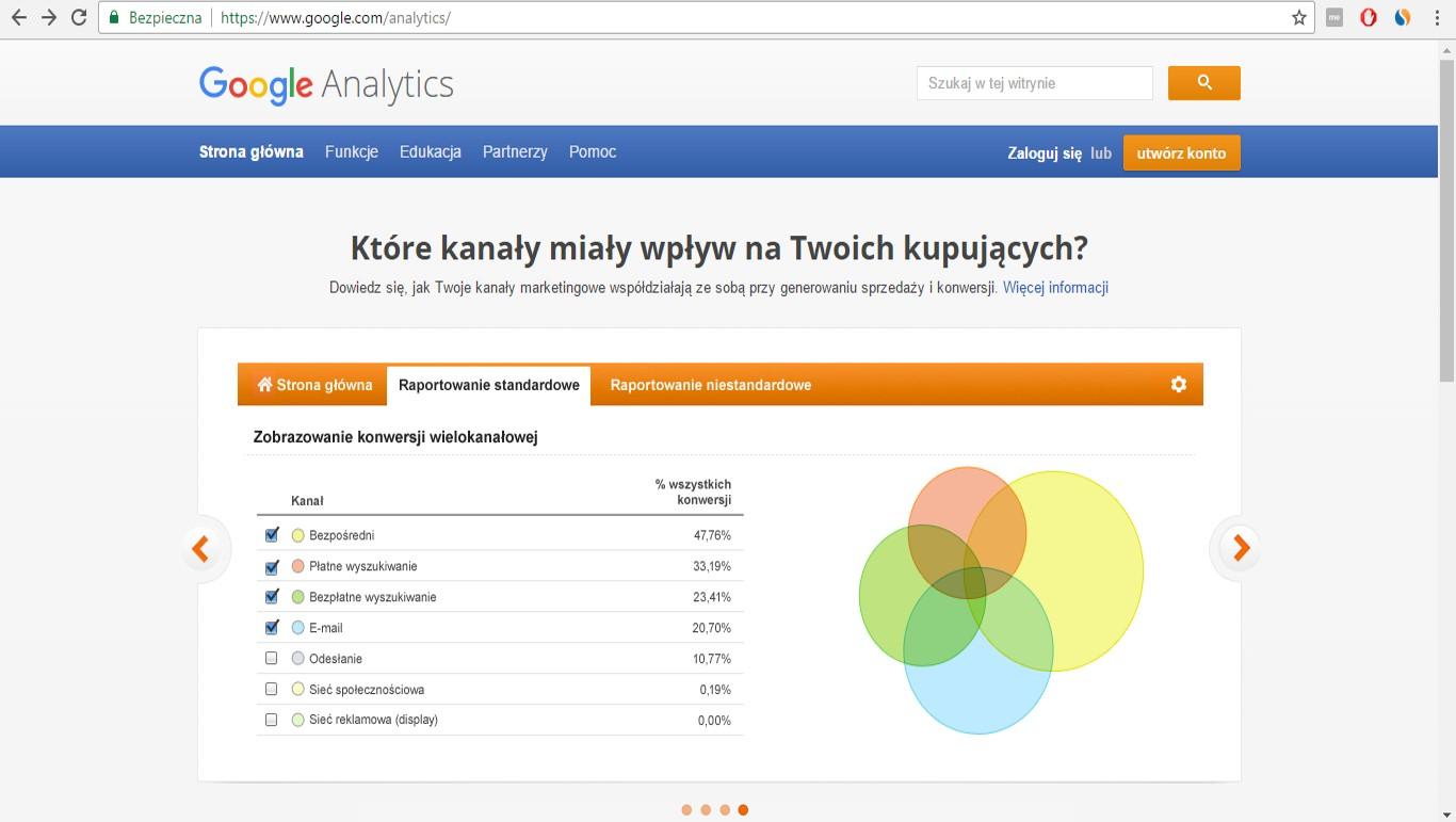 Źródło: screen z 22.03.2017 z podgladem prezentacji narzędzia Google Analytics